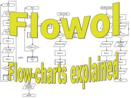 This symbol is used to; Start a flow-chart; Stop a singe flow-chart (or all flow charts in that program); Mark the Start of a Sub-Routine (a separate.