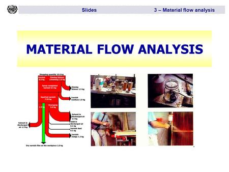 Slides 3 – Material flow analysis MATERIAL FLOW ANALYSIS.