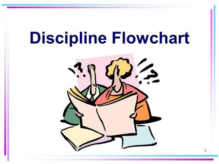 1 Discipline Flowchart. 2 Key Decision Point Clarification Action.