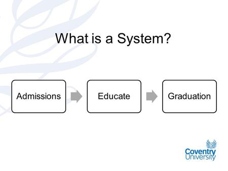 What is a System? Admissions Educate Graduation.
