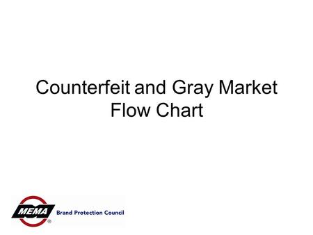 Counterfeit and Gray Market Flow Chart. A simplified flow chart illustrating the normal flow of products produced by U.S. manufacturers include: Raw material.