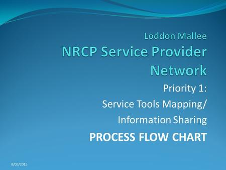 Priority 1: Service Tools Mapping/ Information Sharing PROCESS FLOW CHART 8/05/2015.