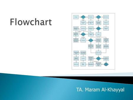 TA. Maram Al-Khayyal.  The flowchart is a visual presentation of the flow of data through an information processing systems, the operations performed.