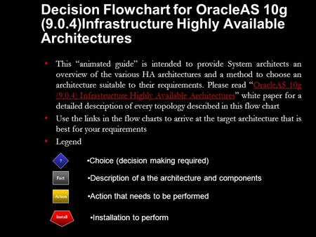 "Decision Flowchart for OracleAS 10g (9.0.4)Infrastructure Highly Available Architectures  This "" animated guide "" is intended to provide System architects."