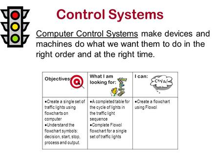 Control Systems Computer Control Systems make devices and machines do what we want them to do in the right order and at the right time. Objectives: What.