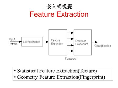 嵌入式視覺 Feature Extraction