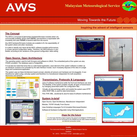 AWS Moving Towards the Future Credits: The Instrument Division, Malaysian Meteorological Service Contact: Tel : (603) – 79678053,