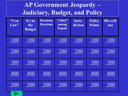 """Con Law"" It's in the BudgetDecisions ""Chief"" among Equals Juris- diction Policy Points Mis-cell- any 100 200 200 300 400 500 AP Government Jeopardy –"