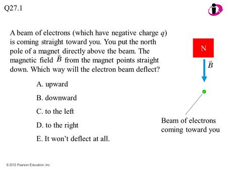 © 2012 Pearson Education, Inc. A beam of electrons (which have negative charge q) is coming straight toward you. You put the north pole of a magnet directly.