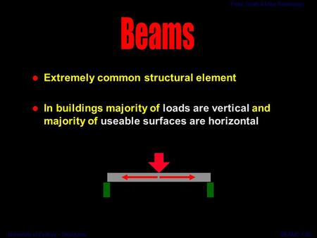 University of Sydney – Structures BEAMS Peter Smith & Mike Rosenman l Extremely common structural element l In buildings majority of loads are vertical.