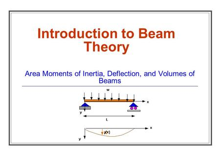 Introduction to Beam Theory Area Moments of Inertia, Deflection, and Volumes of Beams.