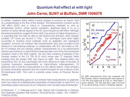 Quantum Hall effect at with light John Cerne, SUNY at Buffalo, DMR 1006078 In metals, magnetic fields deflect moving charges to produce an electric field.