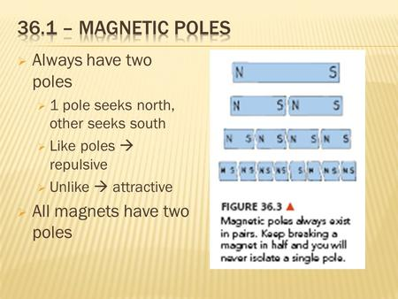 Always have two poles  1 pole seeks north, other seeks south  Like poles  repulsive  Unlike  attractive  All magnets have two poles.