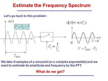 Let's go back to this problem: We take N samples of a sinusoid (or a complex exponential) and we want to estimate its amplitude and frequency by the FFT.