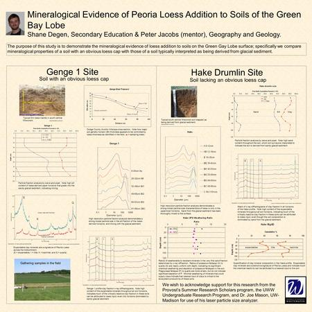 Mineralogical Evidence of Peoria Loess Addition to Soils of the Green Bay Lobe Shane Degen, Secondary Education & Peter Jacobs (mentor), Geography and.