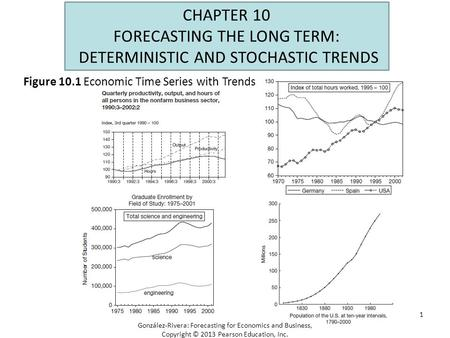 1 CHAPTER 10 FORECASTING THE LONG TERM: DETERMINISTIC AND STOCHASTIC TRENDS Figure 10.1 Economic Time Series with Trends González-Rivera: Forecasting for.