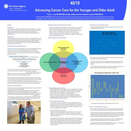 Abstract: Context/Aim: The BC Cancer Agency identified the importance of a comprehensive risk assessment, nursing flow sheet and care plan in identifying.