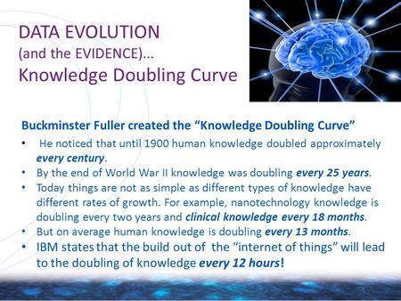 DATA EVOLUTION (and the EVIDENCE)... Knowledge Doubling Curve