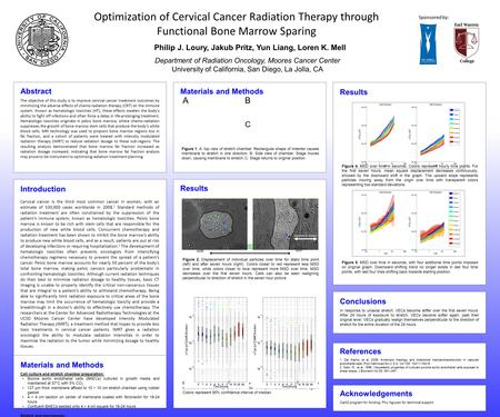 Optimization of Cervical Cancer Radiation Therapy through Functional Bone Marrow Sparing Philip J. Loury, Jakub Pritz, Yun Liang, Loren K. Mell Abstract.