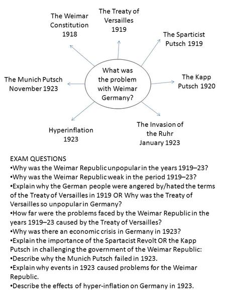 What was the problem with Weimar Germany? The Weimar Constitution 1918 The Treaty of Versailles 1919 The Sparticist Putsch 1919 The Munich Putsch November.