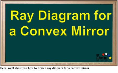 Here, we'll show you how to draw a ray diagram for a convex mirror.