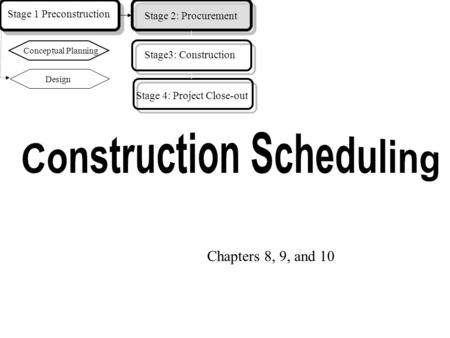 Chapters 8, 9, and 10 Design Stage 1 Preconstruction Stage 2: Procurement Conceptual Planning Stage3: Construction Stage 4: Project Close-out.