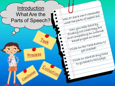Introduction What Are the Parts of Speech? HELP! Sara can't remember what the parts of speech are. Can you help Sara by finding out what they are and.