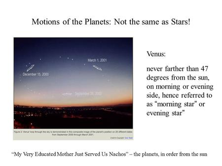 "Motions of the Planets: Not the same as Stars! Venus: never farther than 47 degrees from the sun, on morning or evening side, hence referred to as ""morning."