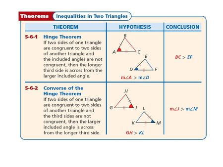 5-6 Inequalities in Two Triangles - ppt download