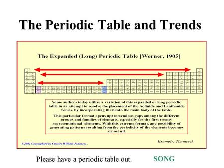 The Periodic Table and Trends SONG Please have a periodic table out.