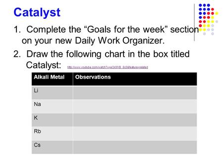 "Catalyst 1. Complete the ""Goals for the week"" section on your new Daily Work Organizer. 2. Draw the following chart in the box titled Catalyst:"