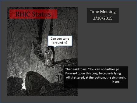 RHIC Status Time Meeting 2/10/2015 Then said to us: You can no farther go Forward upon this crag, because is lying All shattered, at the bottom, the sixth.