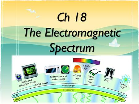 Ch 18 The Electromagnetic Spectrum. What are Electromagnetic Waves? Electromagnetic waves are transverse waves consisting of changing electric fields.