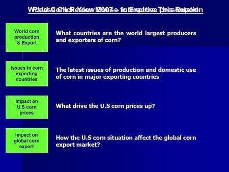 Please Click Your Mouse to Explore This Report World corn production & Export Issues in corn exporting countries Impact on U.S corn prices World Corn.