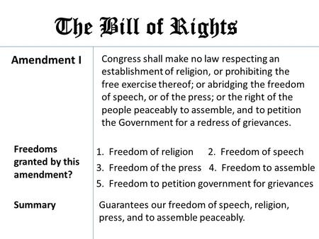 The Bill of Rights Amendment I Congress shall make no law respecting an establishment of religion, or prohibiting the free exercise thereof; or abridging.