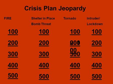 Crisis Plan Jeopardy FIRE Shelter in Place Bomb Threat Tornado