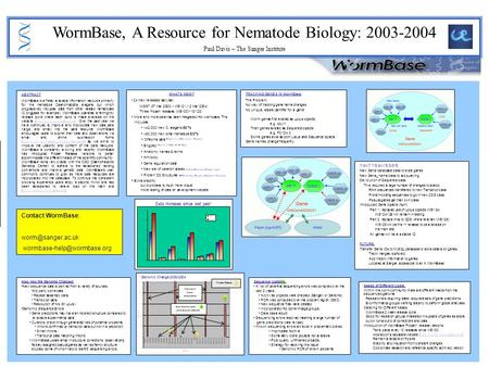 ABSTRACT WormBase is a freely available information resource primarily for the nematode Caenorhabditis elegans but which progressively includes data from.