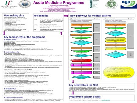 Acute Medicine Programme A clinician-led initiative of the Royal College of Physicians of Ireland (RCPI), the Irish Association of Directors of Nursing.