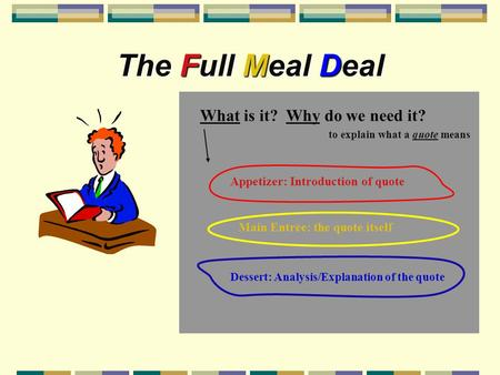 The Full Meal Deal Appetizer: Introduction of quote Main Entrée: the quote itself Dessert: Analysis/Explanation of the quote What is it? Why do we need.