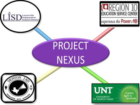 PROJECT NEXUS A Title III National Professional Development Program Funded by The Office of English Language Acquisition of the U. S. Department of Education.