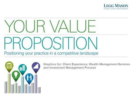 Graphics for: Client Experience, Wealth Management Services and Investment Management Process.