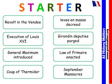AS History Matters www.pastmatters.org AS History Matters www.pastmatters.org S T A R T E R September Massacres Execution of Louis XVI Revolt in the Vendee.