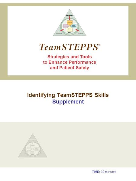 Identifying TeamSTEPPS Skills Supplement TIME: 30 minutes Strategies and Tools to Enhance Performance and Patient Safety.