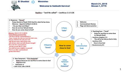 El Shaddai Ministries March 21, 2015 Welcome to Sabbath Service! Nissan 1, 5775 1.