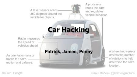 Car Hacking Patrick, James, Penny. What is…? What is a car? Why are there computers in cars? Why can something other than a car access these computers?