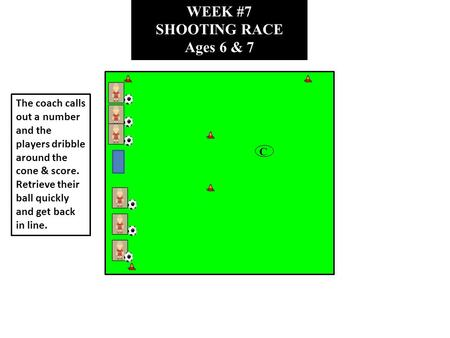 WEEK #7 SHOOTING RACE Ages 6 & 7 C The coach calls out a number and the players dribble around the cone & score. Retrieve their ball quickly and get back.