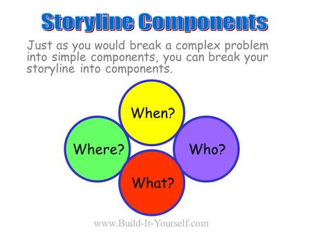 Just as you would break a complex problem into simple components, you can break your storyline into components. www.Build-It-Yourself.com Where?Who? When?