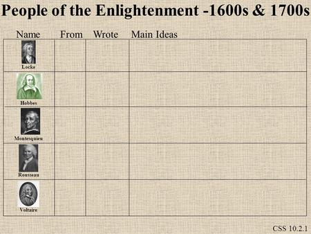 People of the Enlightenment -1600s & 1700s