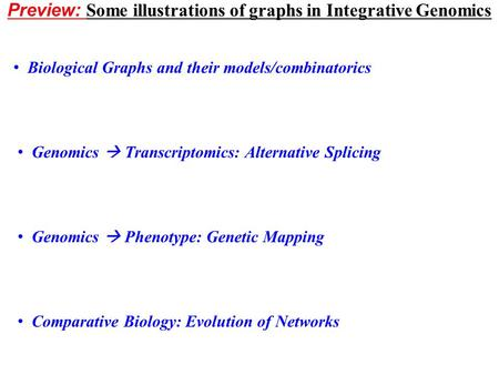 Preview: Some illustrations of graphs in Integrative Genomics Genomics  Transcriptomics: Alternative Splicing Genomics  Phenotype: Genetic Mapping Comparative.
