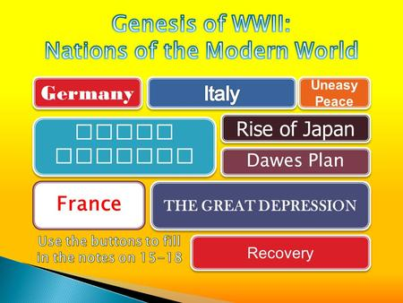 Germany Germany Great Britain Great Britain Rise of Japan Rise of Japan Uneasy Peace Uneasy Peace Dawes Plan France THE GREAT DEPRESSION Recovery.